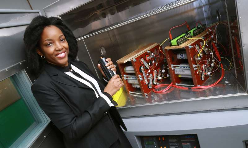 Sandrine Ngalula Mubenga 1
